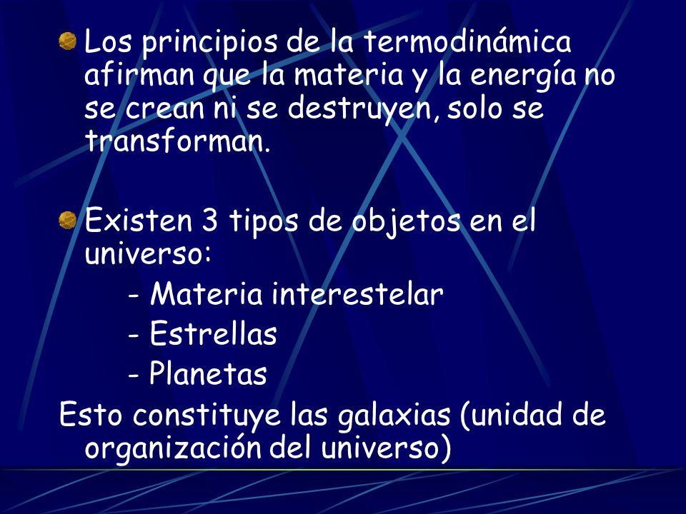 Los principios de la termodinámica afirman que la materia y la energía no se crean ni se destruyen, solo se transforman.