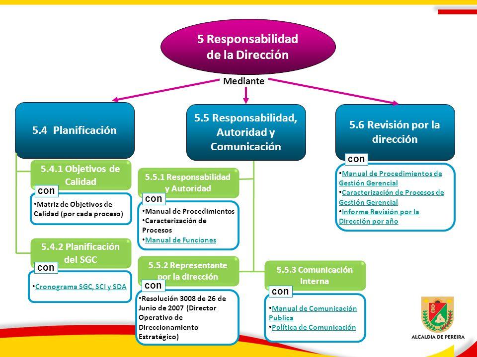 5.6 Revisión por la dirección 5.4 Planificación Matriz de Objetivos de Calidad (por cada proceso) Matriz de Objetivos de Calidad (por cada proceso) 5.5 Responsabilidad, Autoridad y Comunicación Mediante 5.4.1 Objetivos de Calidad 5.4.2 Planificación del SGC con Cronograma SGC, SCI y SDA con Manual de Procedimientos Caracterización de Procesos Caracterización de Procesos Manual de Funciones 5.5.1 Responsabilidad y Autoridad 5.5.2 Representante por la dirección con Resolución 3008 de 26 de Junio de 2007 (Director Operativo de Direccionamiento Estratégico) Resolución 3008 de 26 de Junio de 2007 (Director Operativo de Direccionamiento Estratégico) con Manual de Comunicación Publica Manual de Comunicación Publica Política de Comunicación 5.5.3 Comunicación Interna con Manual de Procedimientos de Gestión Gerencial Manual de Procedimientos de Gestión Gerencial Caracterización de Procesos de Gestión Gerencial Caracterización de Procesos de Gestión Gerencial Informe Revisión por la Dirección por año Informe Revisión por la Dirección por año 5 Responsabilidad de la Dirección con