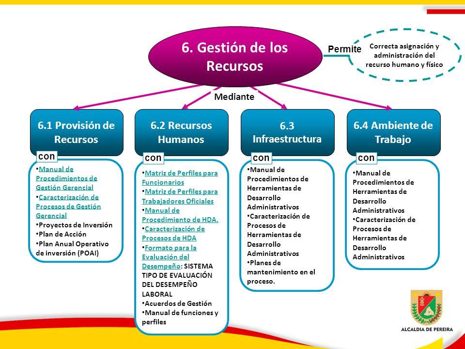 Manual de Procedimientos de Herramientas de Desarrollo Administrativos Caracterización de Procesos de Herramientas de Desarrollo Administrativos Planes de mantenimiento en el proceso.
