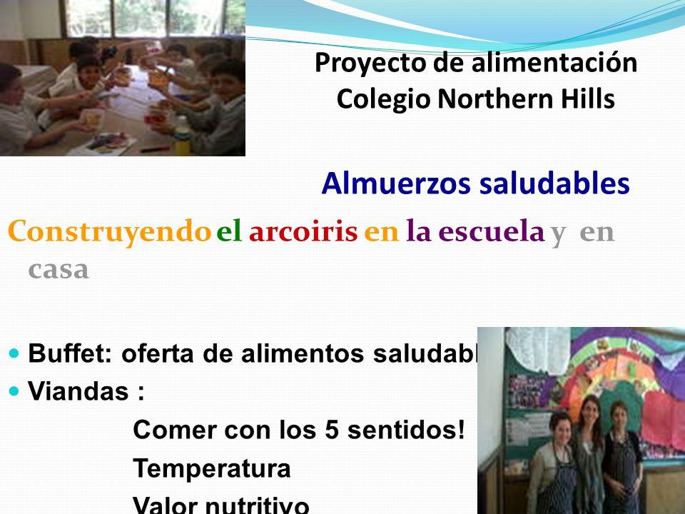 Proyecto de alimentación Saludable Colegio Northern Hills Proyecto de alimentación Colegio Northern Hills Almuerzos saludables Construyendo el arcoiris en la escuela y en casa Buffet: oferta de alimentos saludables Viandas : Comer con los 5 sentidos.