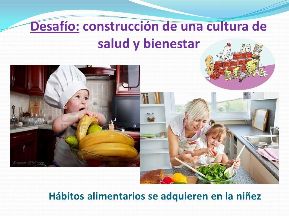 Desafío: construcción de una cultura de salud y bienestar Hábitos alimentarios se adquieren en la niñez