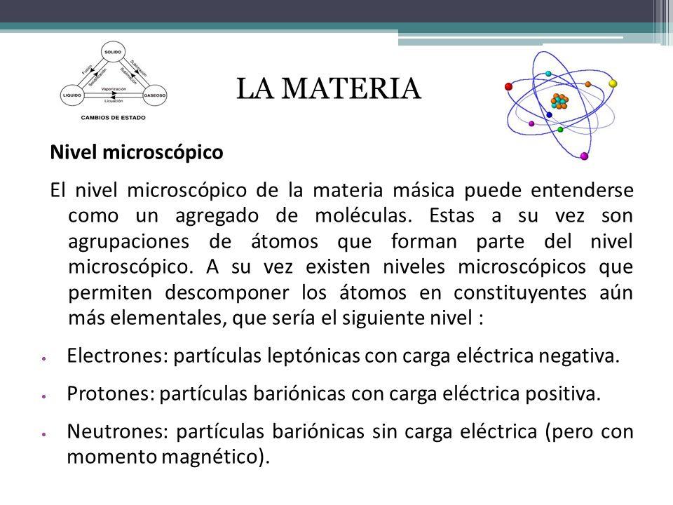 Nivel microscópico El nivel microscópico de la materia másica puede entenderse como un agregado de moléculas.