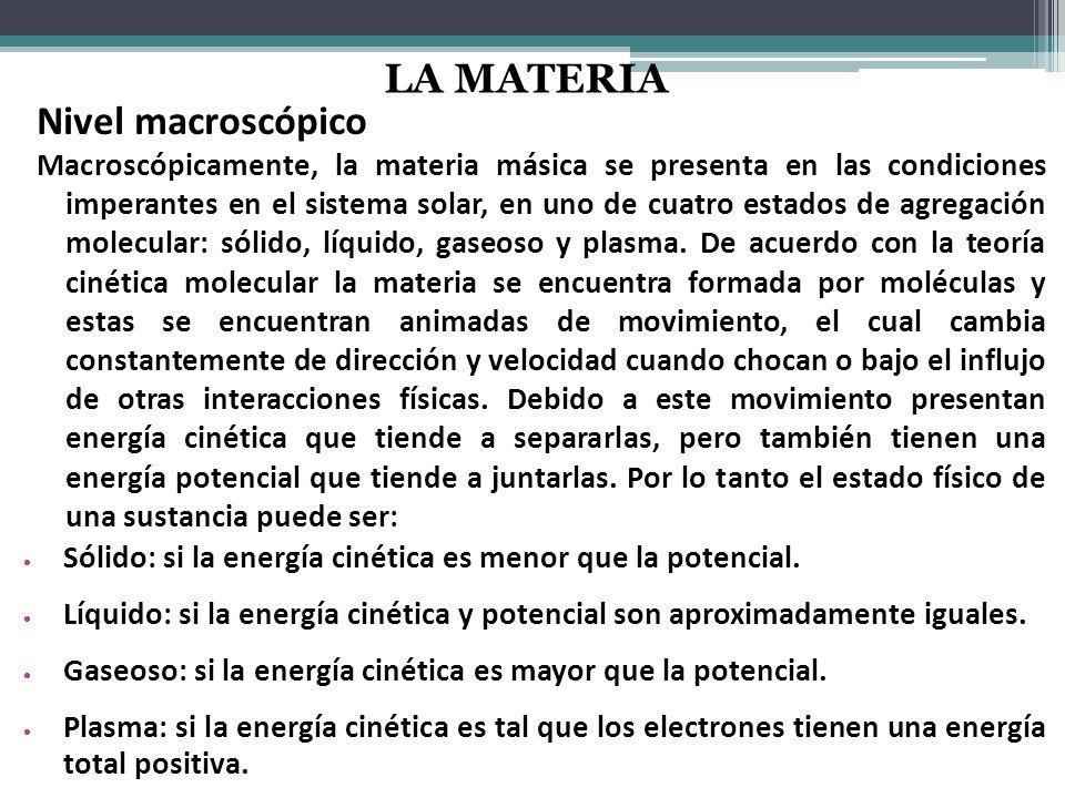 Nivel macroscópico Macroscópicamente, la materia másica se presenta en las condiciones imperantes en el sistema solar, en uno de cuatro estados de agregación molecular: sólido, líquido, gaseoso y plasma.
