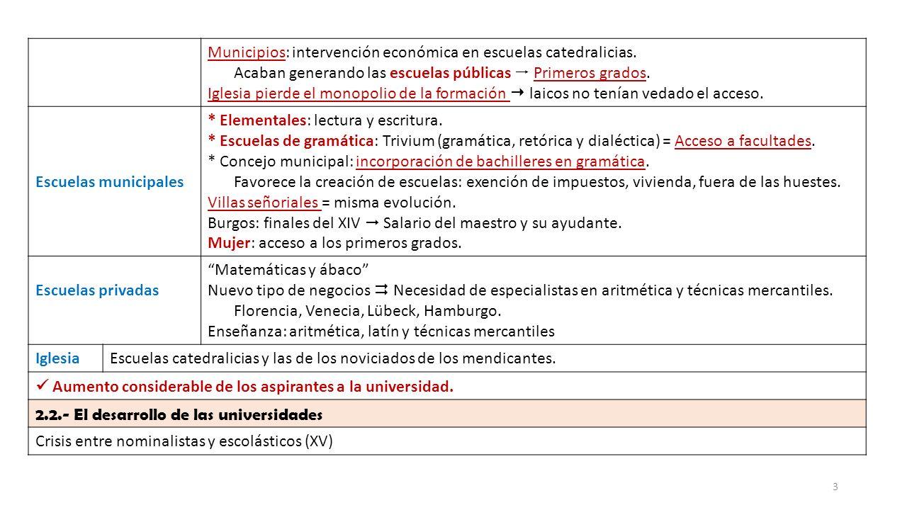 Bibliograf A Donado Vara J Echevarr A Arsuaga A Y Baquero  # Muebles Pedro Baquero