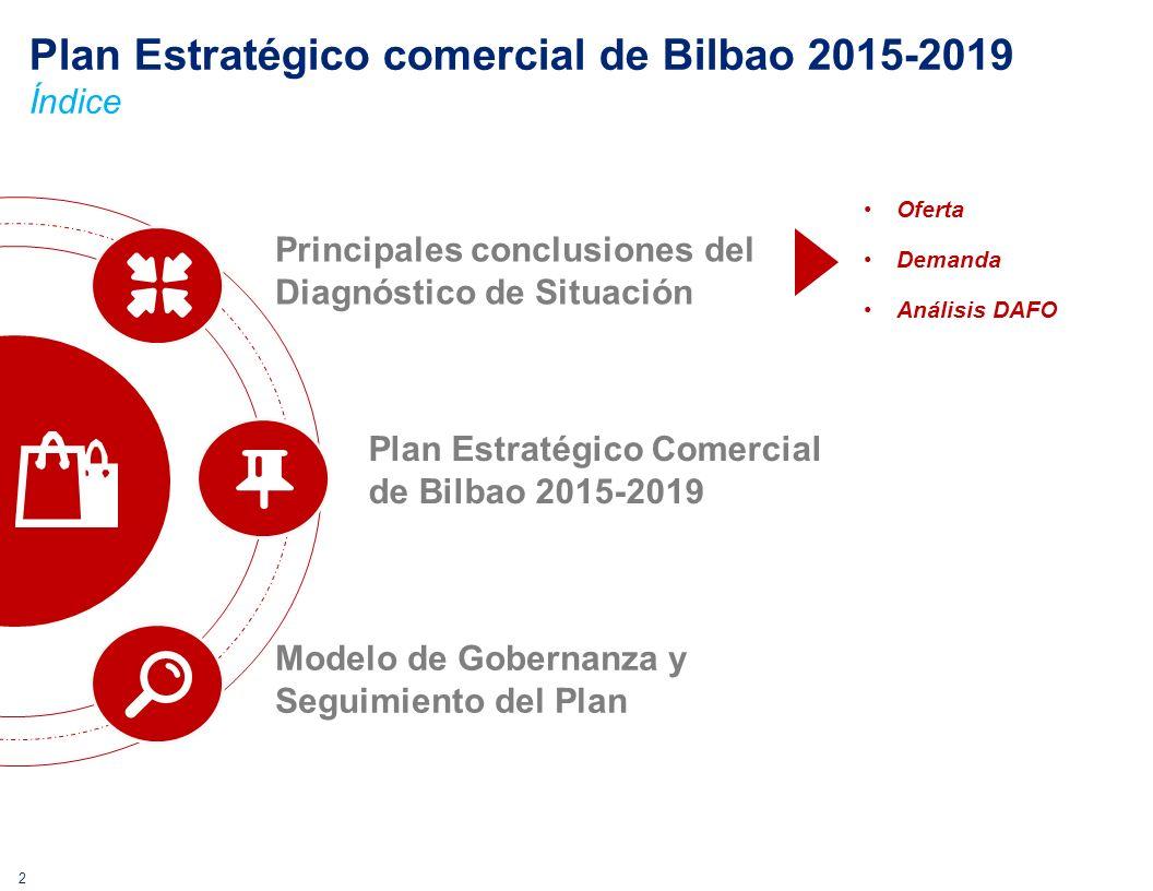 plan estratégico comercial de bilbao resumen ejecutivo diciembre