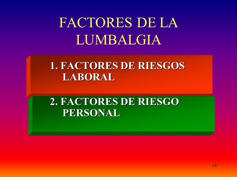 18 FACTORES DE LA LUMBALGIA 1. FACTORES DE RIESGOS LABORAL 2. FACTORES DE RIESGO PERSONAL