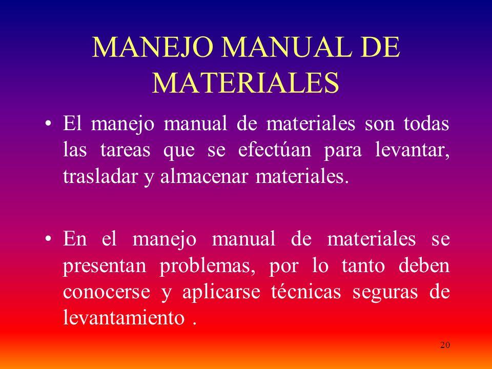 20 MANEJO MANUAL DE MATERIALES El manejo manual de materiales son todas las tareas que se efectúan para levantar, trasladar y almacenar materiales.