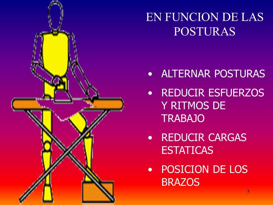 16 La persona que se flexionan sin usar sus rodillas, está levantando en promedio un 70% de su pesocorporal, lo que conlleva a una sobrecarga y desgaste articular a largo plazo.