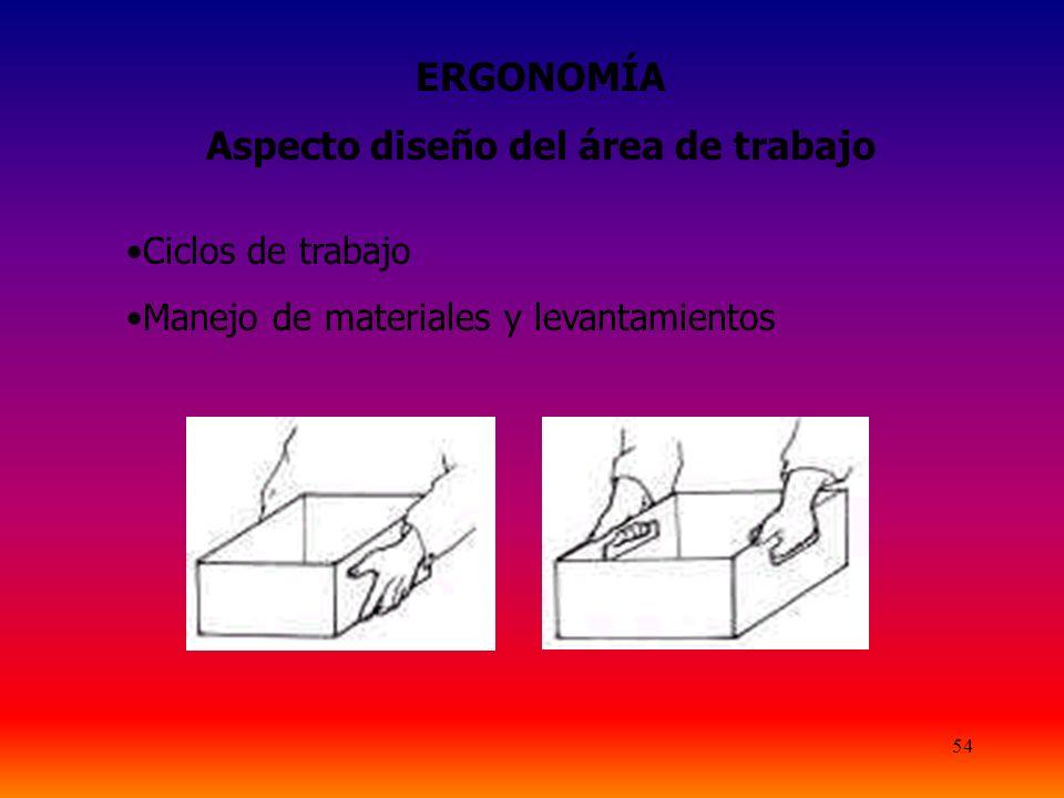 54 ERGONOMÍA Aspecto diseño del área de trabajo Ciclos de trabajo Manejo de materiales y levantamientos
