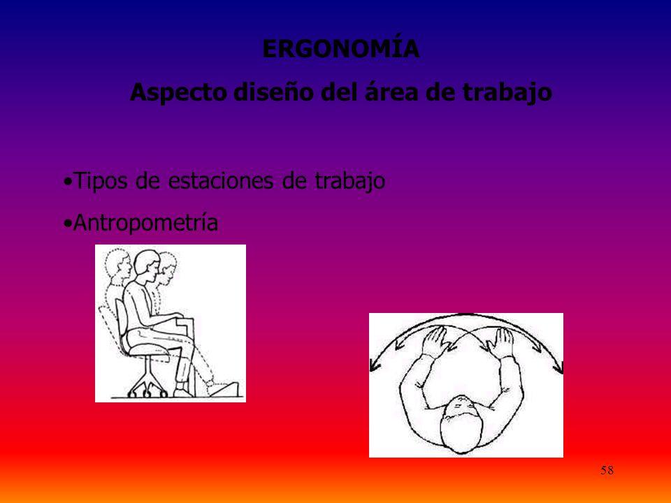 58 ERGONOMÍA Aspecto diseño del área de trabajo Tipos de estaciones de trabajo Antropometría