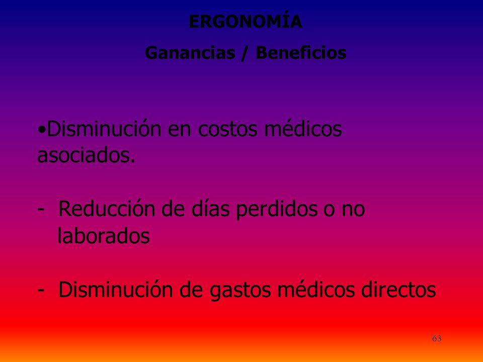 63 ERGONOMÍA Ganancias / Beneficios Disminución en costos médicos asociados.