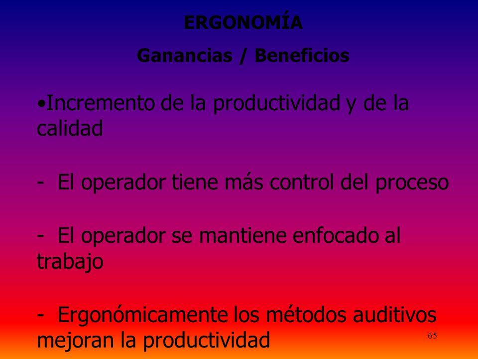 65 ERGONOMÍA Ganancias / Beneficios Incremento de la productividad y de la calidad - El operador tiene más control del proceso - El operador se mantiene enfocado al trabajo - Ergonómicamente los métodos auditivos mejoran la productividad