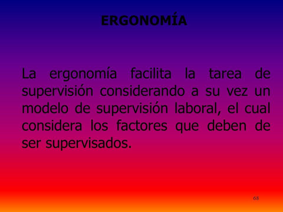 68 ERGONOMÍA La ergonomía facilita la tarea de supervisión considerando a su vez un modelo de supervisión laboral, el cual considera los factores que deben de ser supervisados.