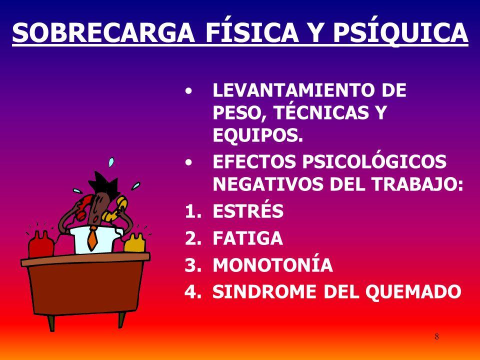 8 SOBRECARGA FÍSICA Y PSÍQUICA LEVANTAMIENTO DE PESO, TÉCNICAS Y EQUIPOS.