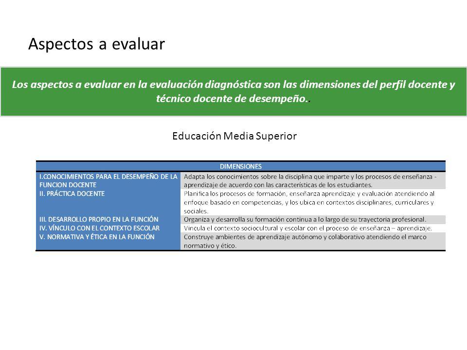 Aspectos a evaluar Los aspectos a evaluar en la evaluación diagnóstica son las dimensiones del perfil docente y técnico docente de desempeño..