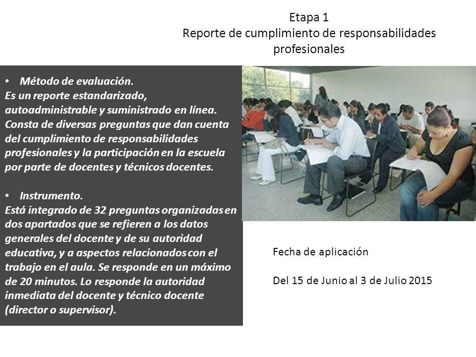 Método de evaluación. Es un reporte estandarizado, autoadministrable y suministrado en línea.