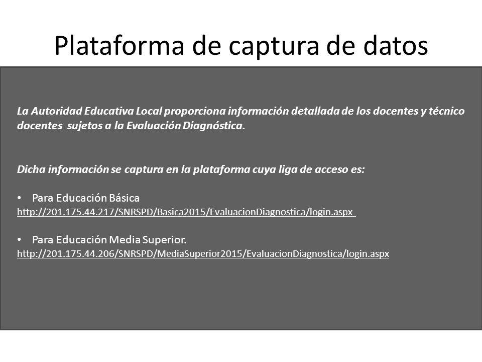 Plataforma de captura de datos La Autoridad Educativa Local proporciona información detallada de los docentes y técnico docentes sujetos a la Evaluación Diagnóstica.