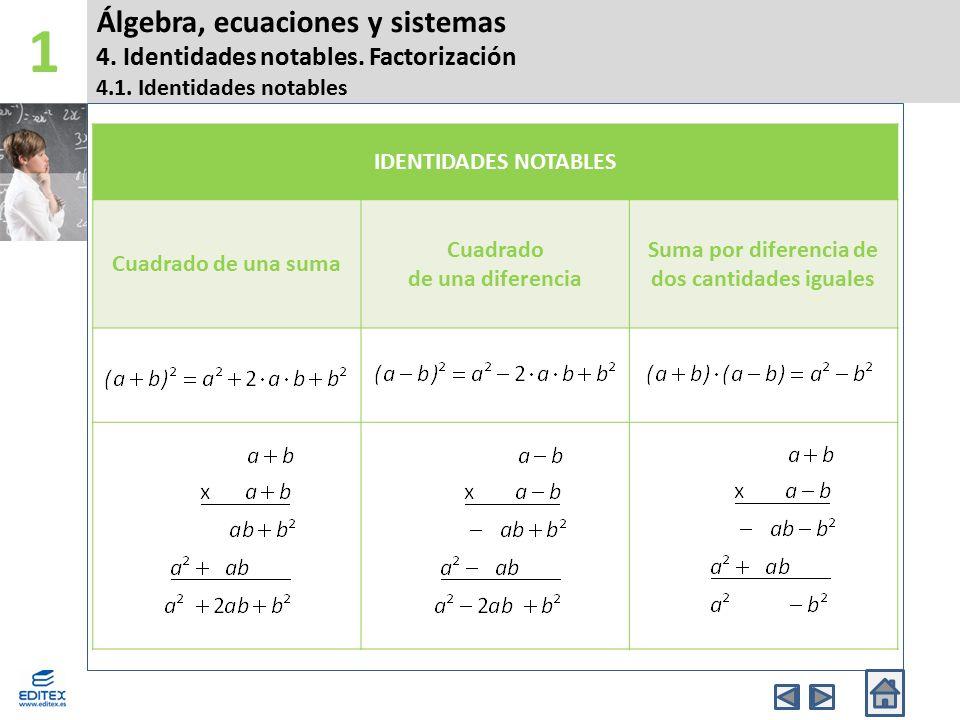 IDENTIDADES NOTABLES Cuadrado de una suma Cuadrado de una diferencia Suma por diferencia de dos cantidades iguales Álgebra, ecuaciones y sistemas 4. I