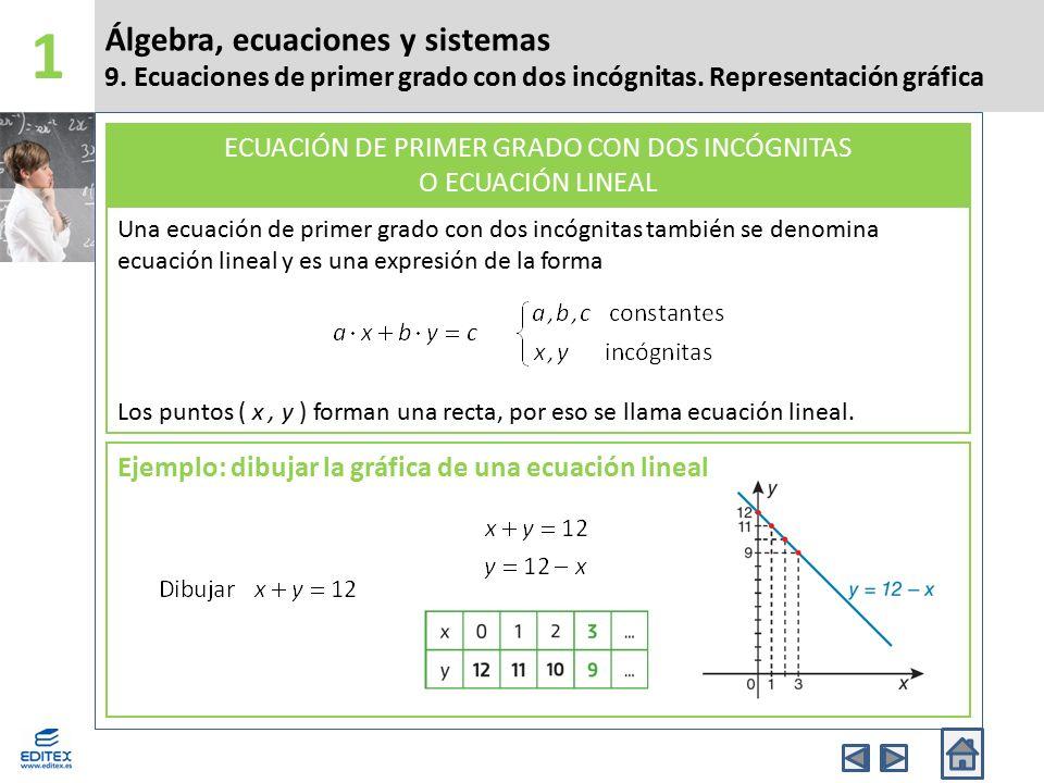 Álgebra, ecuaciones y sistemas 9. Ecuaciones de primer grado con dos incógnitas. Representación gráfica 1 Una ecuación de primer grado con dos incógni