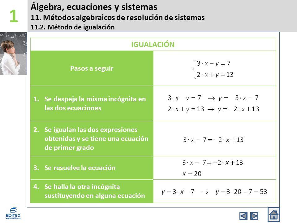Álgebra, ecuaciones y sistemas 11. Métodos algebraicos de resolución de sistemas 11.2. Método de igualación 1 IGUALACIÓN Pasos a seguir 1.Se despeja l