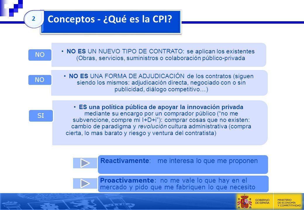Fundamentos de la Compra Pública Innovadora Subdirección General de ...