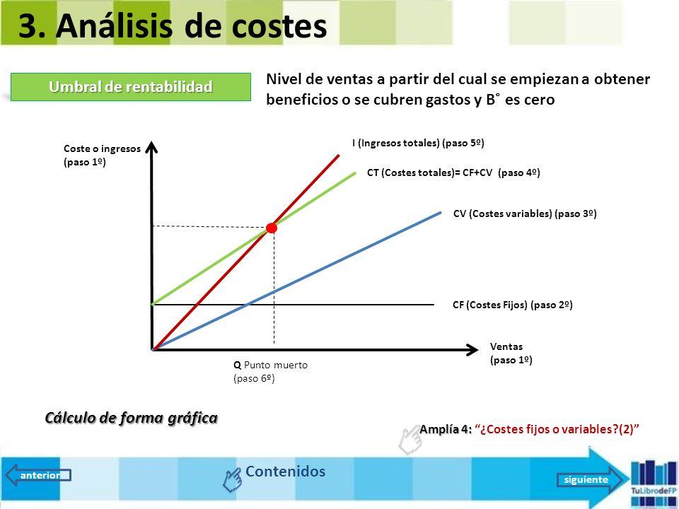 """3. Análisis de costes Amplía 4: Amplía 4: """"¿Costes fijos o variables?(2)"""" Umbral de rentabilidad Nivel de ventas a partir del cual se empiezan a obten"""
