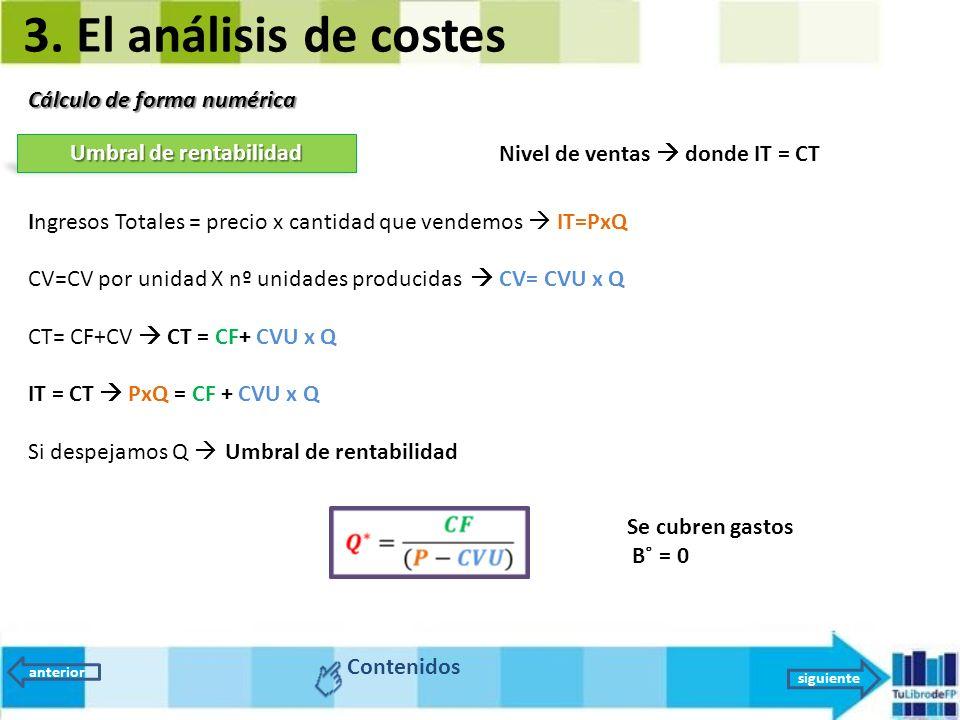 3. El análisis de costes Contenidos anterior siguiente Cálculo de forma numérica Umbral de rentabilidad Nivel de ventas  donde IT = CT Ingresos Total