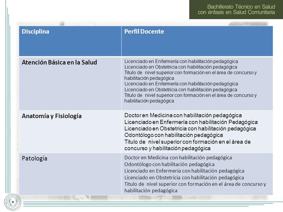 Excepcional Nivel 2 Anatomía Y Fisiología Del Concurso Viñeta ...