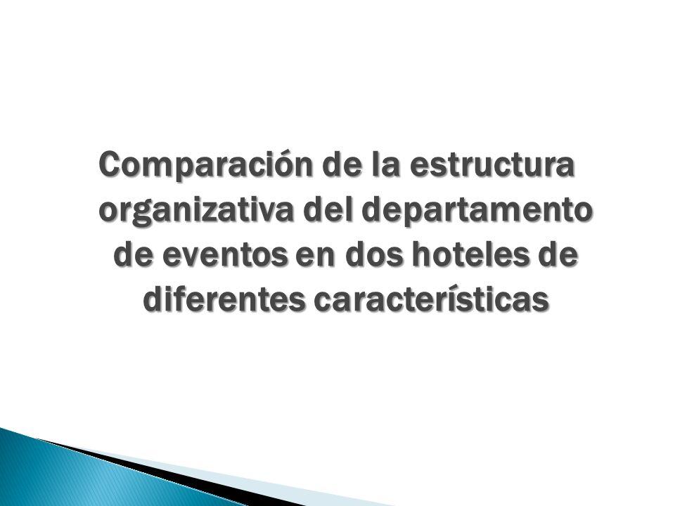 1.1.Hotel Congresos.