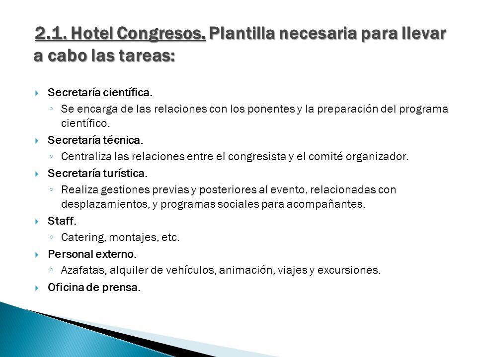 2.2.Hotel Meetings. Plantilla necesaria para llevar a cabo las tareas:  Coordinador o líder.