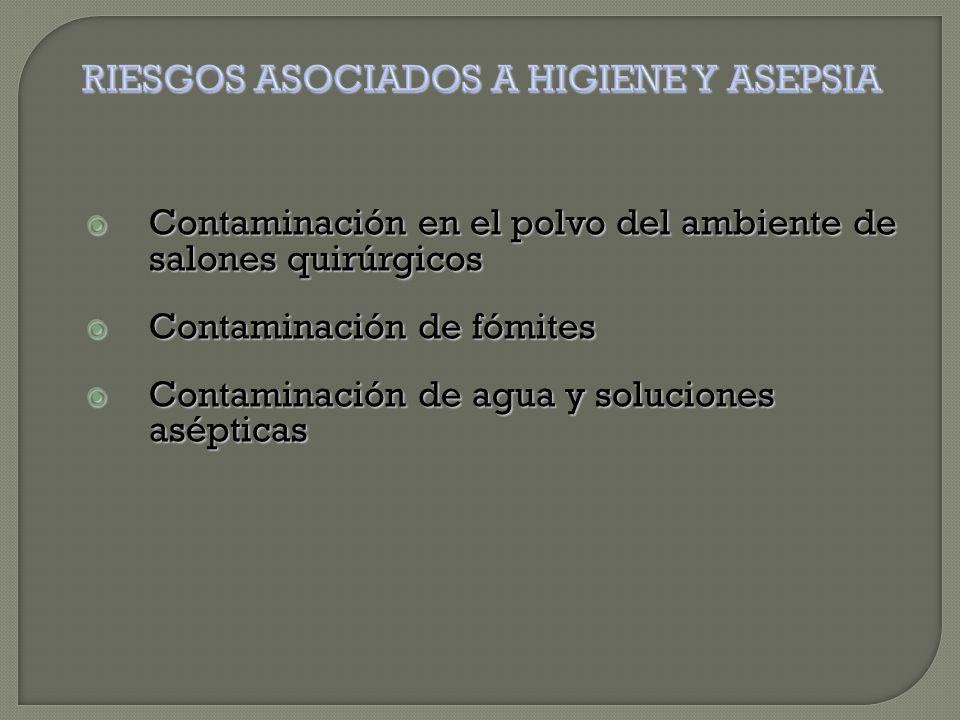  Contaminación en el polvo del ambiente de salones quirúrgicos  Contaminación de fómites  Contaminación de agua y soluciones asépticas