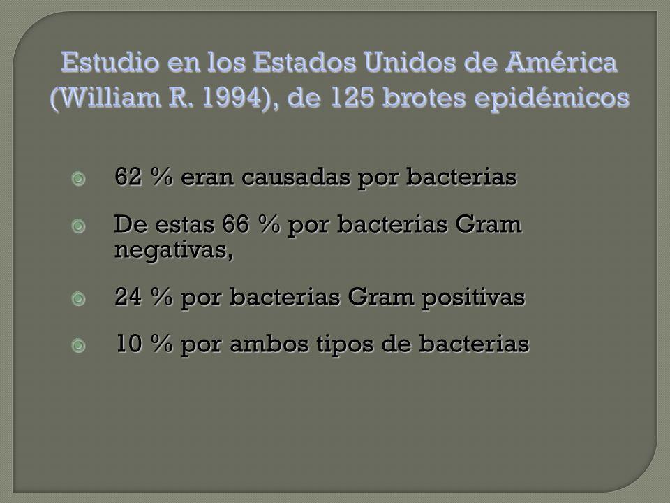  62 % eran causadas por bacterias  De estas 66 % por bacterias Gram negativas,  24 % por bacterias Gram positivas  10 % por ambos tipos de bacterias