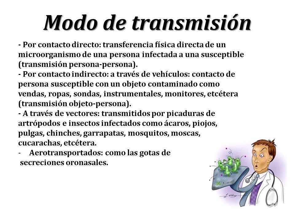 Modo de transmisión - Por contacto directo: transferencia física directa de un microorganismo de una persona infectada a una susceptible (transmisión