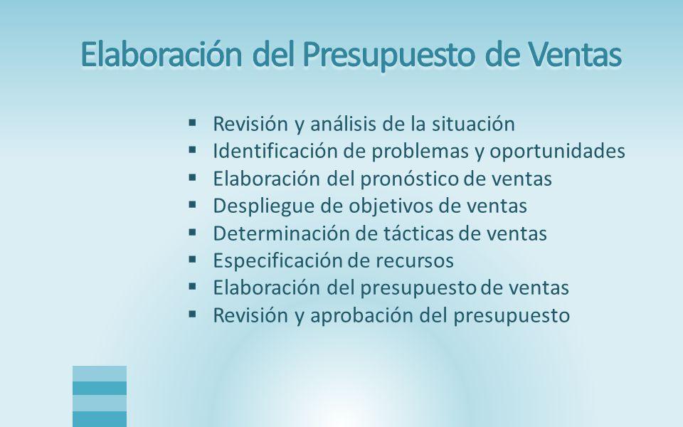  Revisión y análisis de la situación  Identificación de problemas y oportunidades  Elaboración del pronóstico de ventas  Despliegue de objetivos d