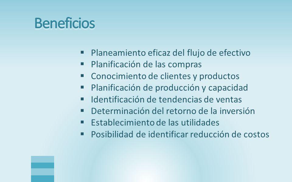  Planeamiento eficaz del flujo de efectivo  Planificación de las compras  Conocimiento de clientes y productos  Planificación de producción y capa
