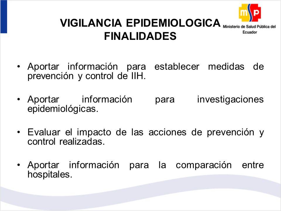 Aportar información para establecer medidas de prevención y control de IIH.