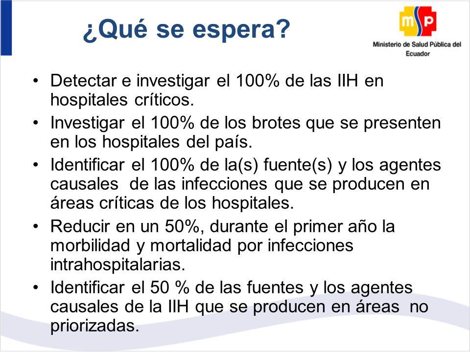 ¿Qué se espera. Detectar e investigar el 100% de las IIH en hospitales críticos.
