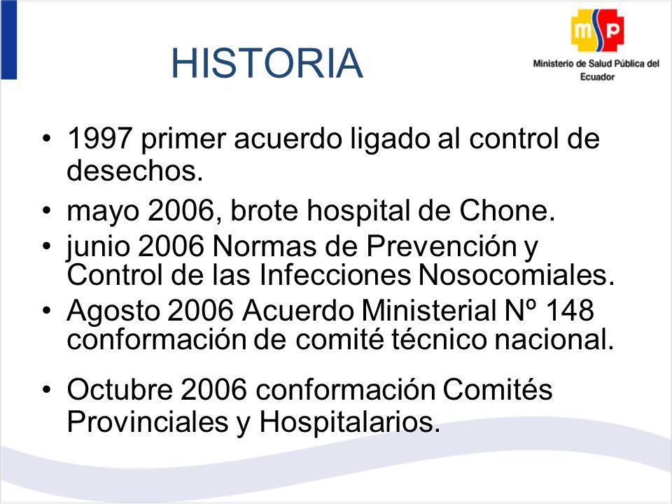 HISTORIA 1997 primer acuerdo ligado al control de desechos.