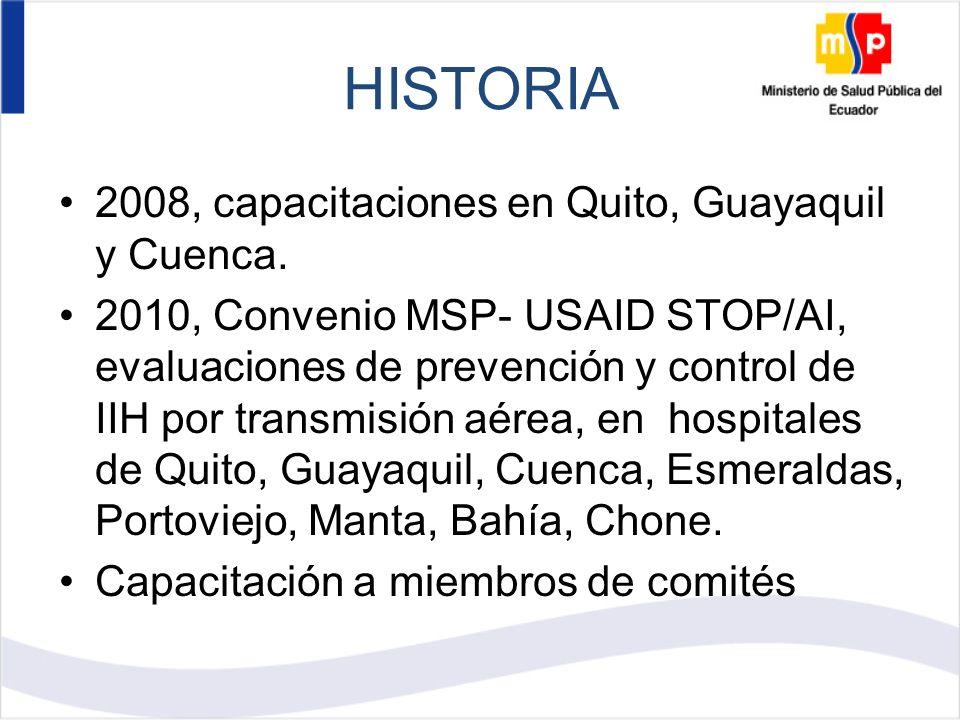 HISTORIA 2008, capacitaciones en Quito, Guayaquil y Cuenca.