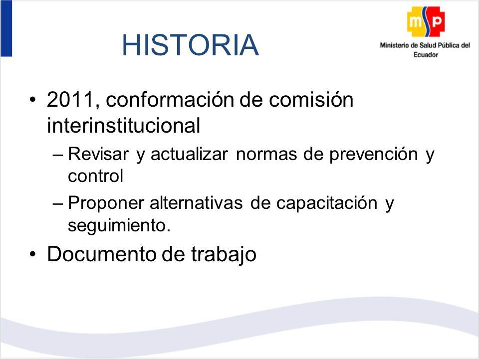 HISTORIA 2011, conformación de comisión interinstitucional –Revisar y actualizar normas de prevención y control –Proponer alternativas de capacitación y seguimiento.