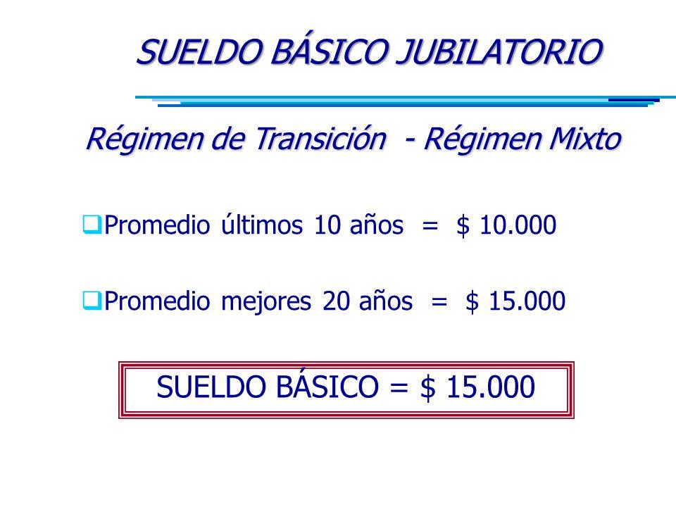  Promedio últimos 10 años = $ 10.000  Promedio mejores 20 años = $ 15.000 SUELDO BÁSICO JUBILATORIO SUELDO BÁSICO JUBILATORIO Régimen de Transición - Régimen Mixto SUELDO BÁSICO = $ 15.000