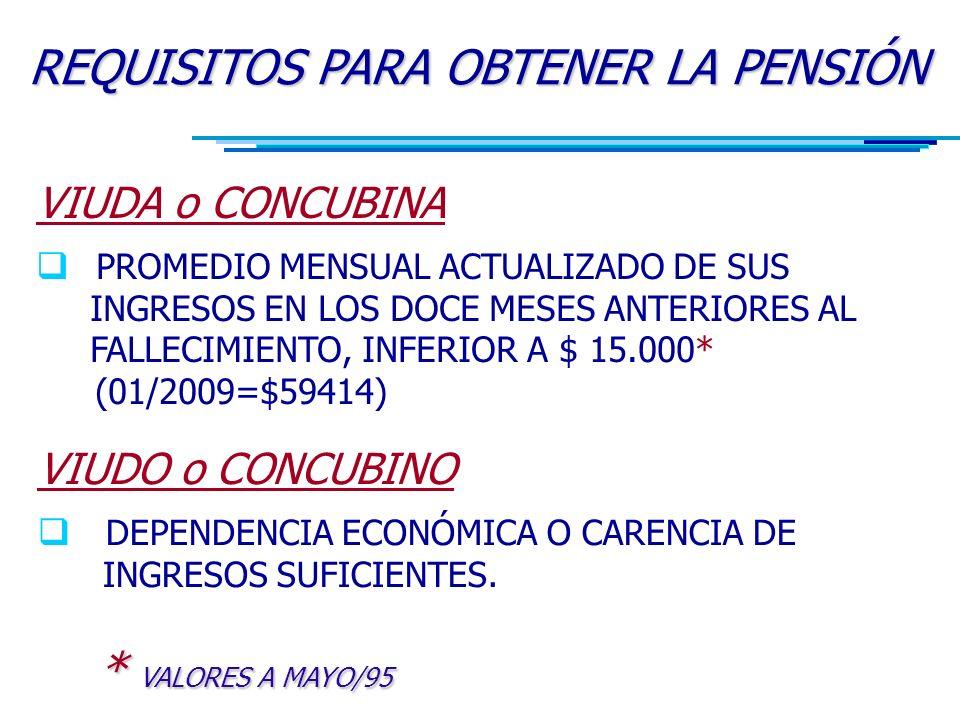REQUISITOS PARA OBTENER LA PENSIÓN VIUDA o CONCUBINA  PROMEDIO MENSUAL ACTUALIZADO DE SUS INGRESOS EN LOS DOCE MESES ANTERIORES AL FALLECIMIENTO, INFERIOR A $ 15.000* (01/2009=$59414) VIUDO o CONCUBINO  DEPENDENCIA ECONÓMICA O CARENCIA DE INGRESOS SUFICIENTES.