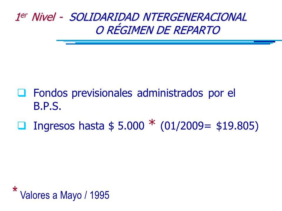 1 er Nivel - SOLIDARIDAD NTERGENERACIONAL O RÉGIMEN DE REPARTO  Fondos previsionales administrados por el B.P.S.