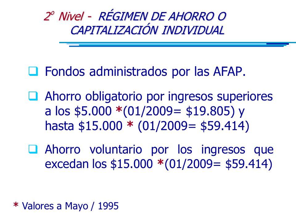  Fondos administrados por las AFAP.