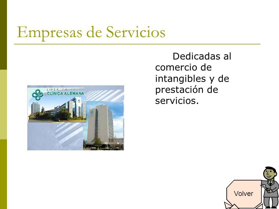 Empresas de Servicios Dedicadas al comercio de intangibles y de prestación de servicios. Volver