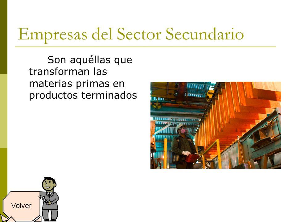 Empresas del Sector Secundario Son aquéllas que transforman las materias primas en productos terminados Volver