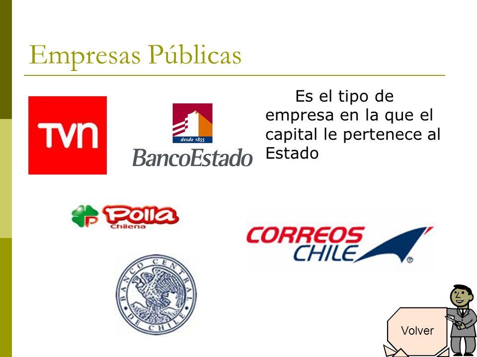 Empresas Públicas Es el tipo de empresa en la que el capital le pertenece al Estado Volver