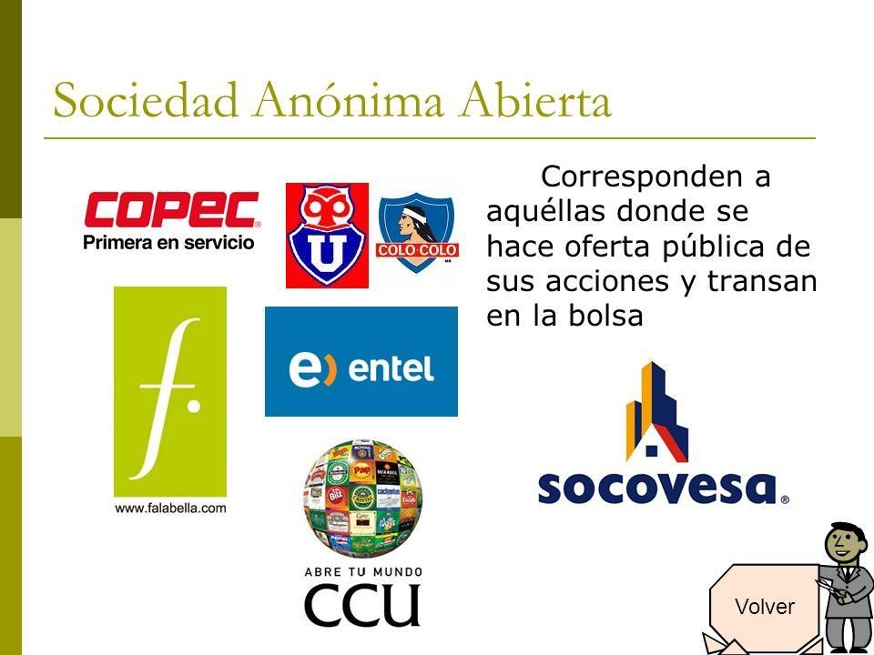 Sociedad Anónima Abierta Corresponden a aquéllas donde se hace oferta pública de sus acciones y transan en la bolsa Volver