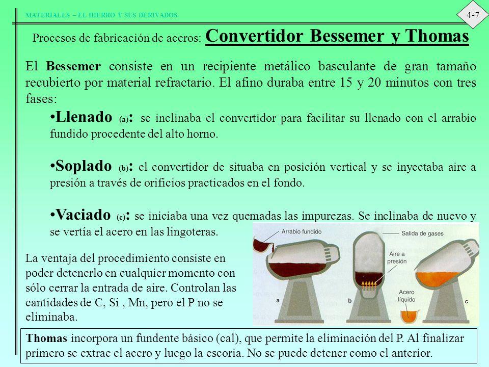 MATERIALES – EL HIERRO Y SUS DERIVADOS. Procesos de fabricación de aceros: Convertidor Bessemer y Thomas El Bessemer consiste en un recipiente metálic