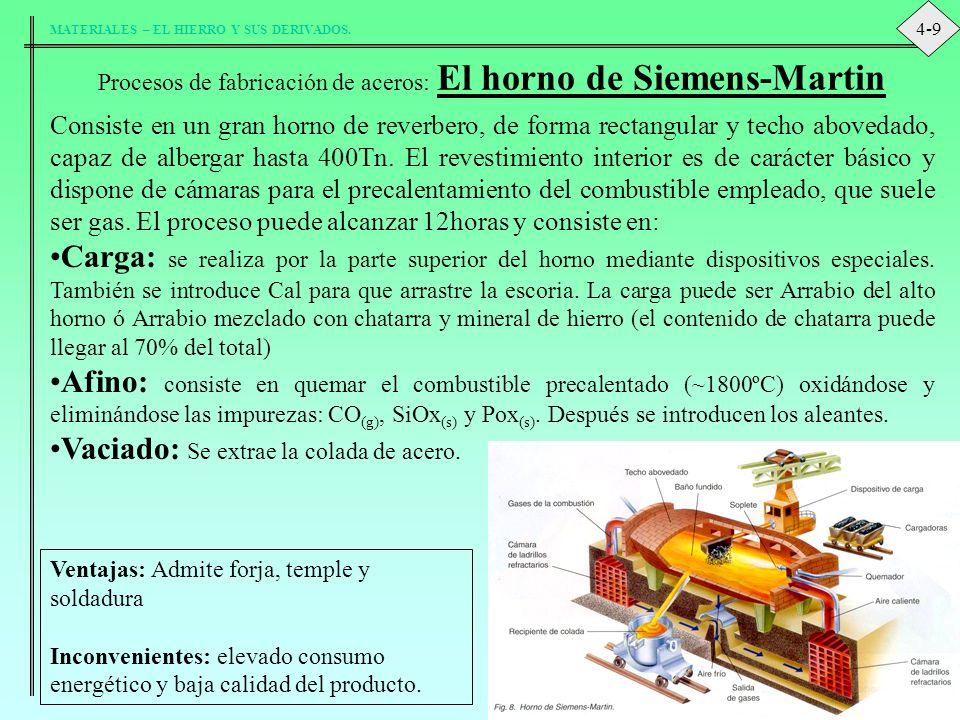 MATERIALES – EL HIERRO Y SUS DERIVADOS. Procesos de fabricación de aceros: El horno de Siemens-Martin Consiste en un gran horno de reverbero, de forma